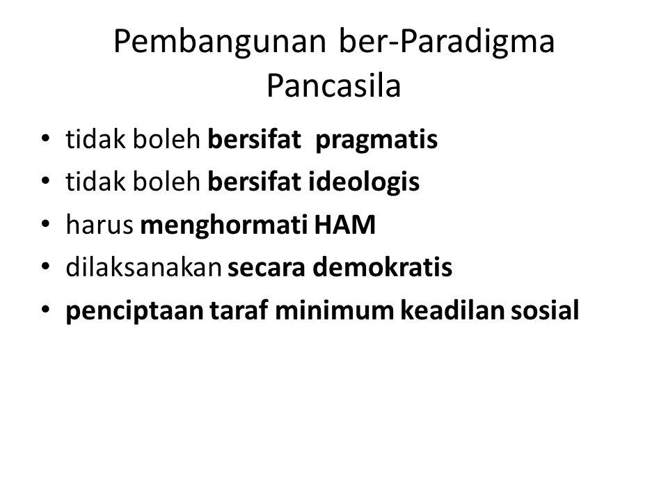 Pembangunan ber-Paradigma Pancasila