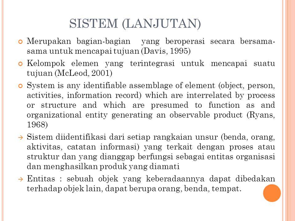 SISTEM (LANJUTAN) Merupakan bagian-bagian yang beroperasi secara bersama- sama untuk mencapai tujuan (Davis, 1995)