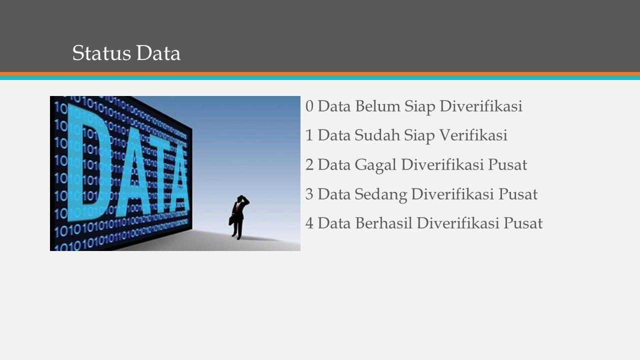 Status Data
