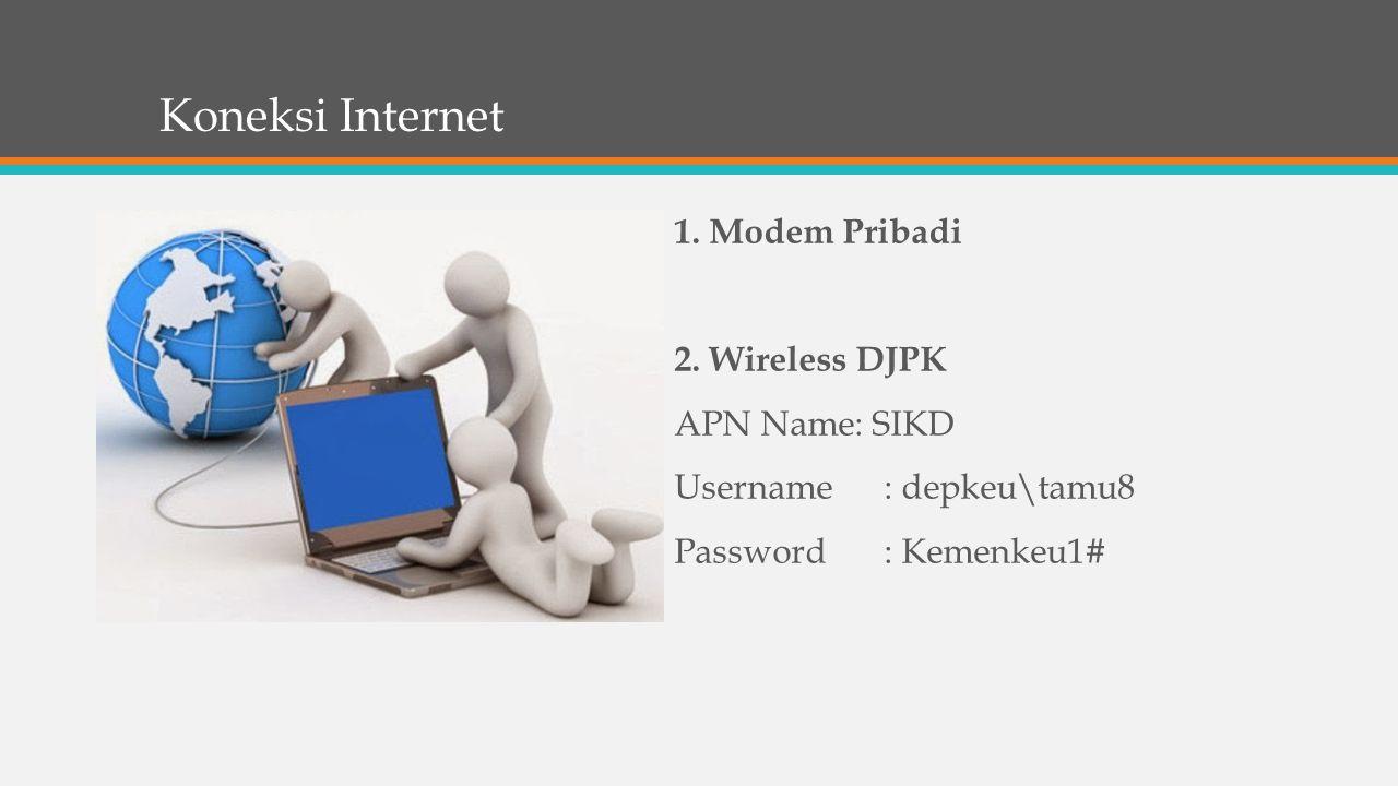 Koneksi Internet 1. Modem Pribadi 2.