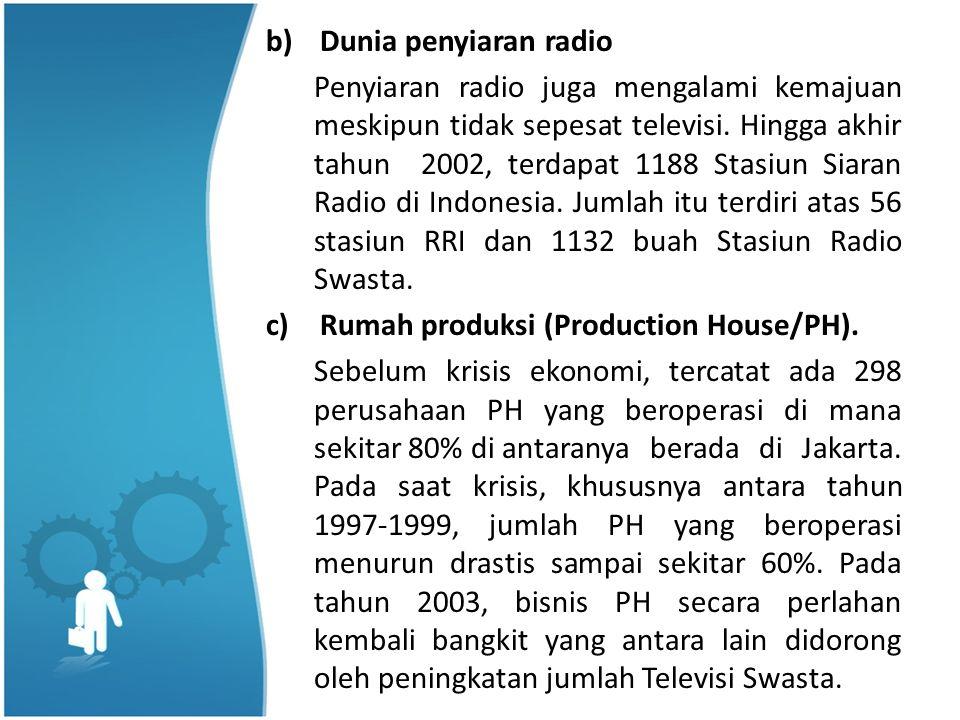 Dunia penyiaran radio