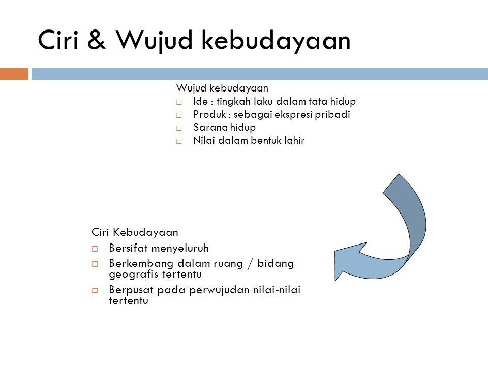 Ciri & Wujud kebudayaan