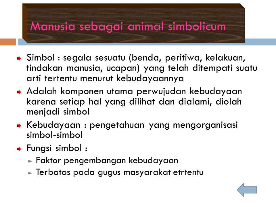 Manusia sebagai animal simbolicum