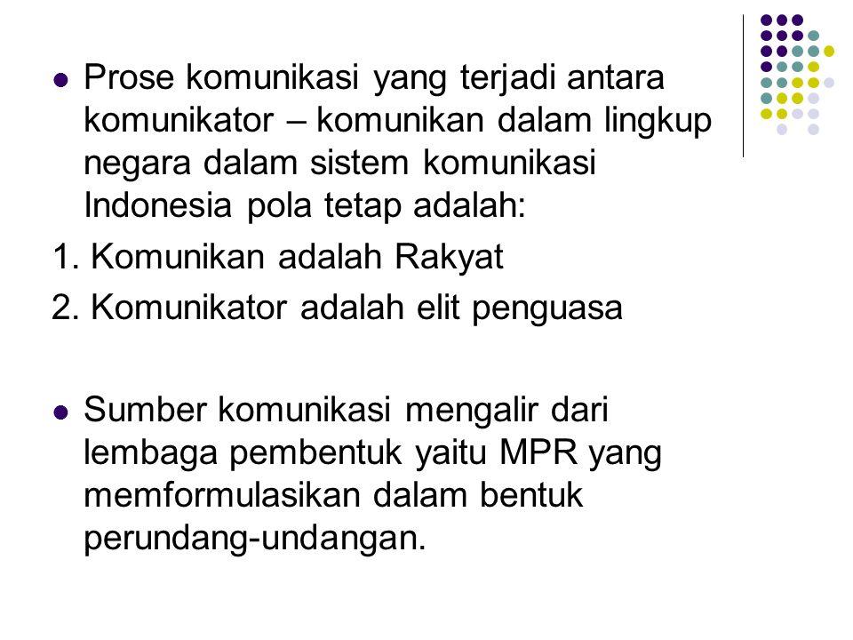 Prose komunikasi yang terjadi antara komunikator – komunikan dalam lingkup negara dalam sistem komunikasi Indonesia pola tetap adalah: