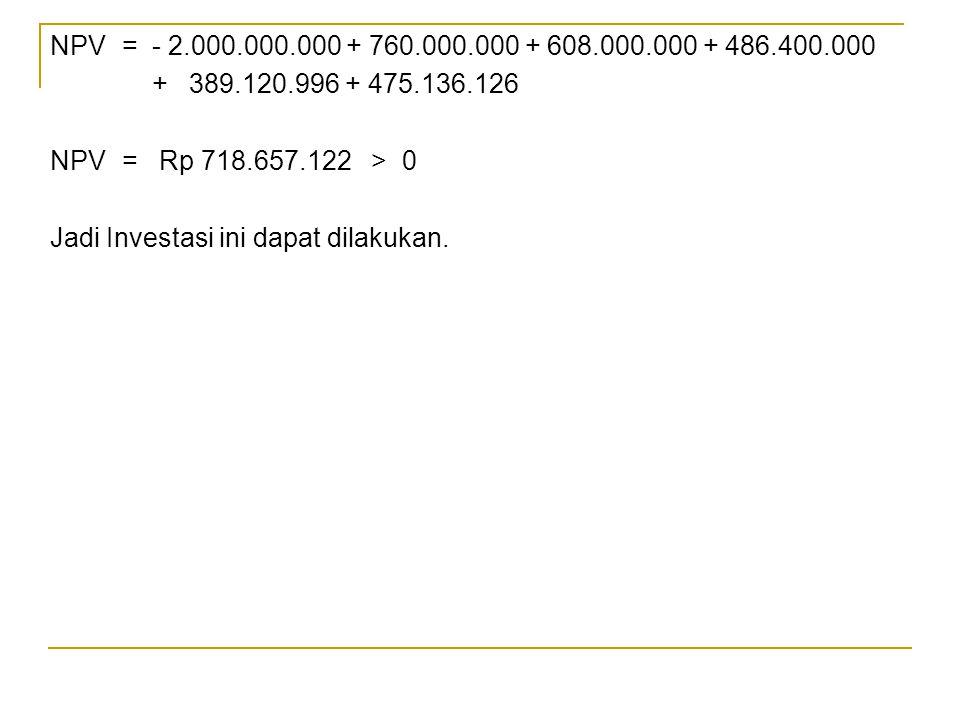 NPV = - 2.000.000.000 + 760.000.000 + 608.000.000 + 486.400.000 + 389.120.996 + 475.136.126. NPV = Rp 718.657.122 > 0.