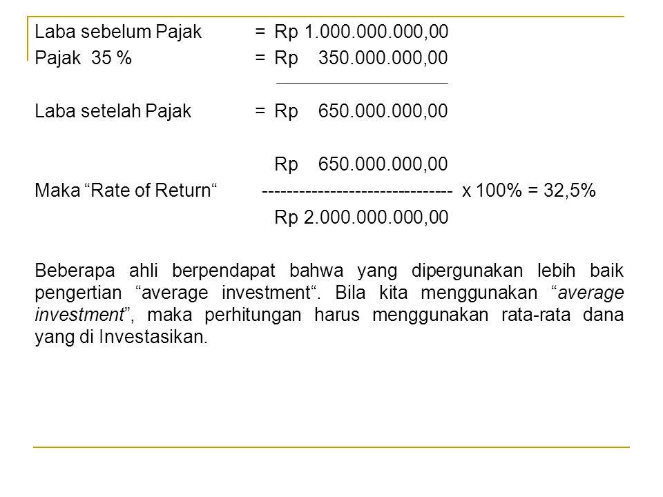 Laba sebelum Pajak = Rp 1.000.000.000,00 Pajak 35 % = Rp 350.000.000,00. Laba setelah Pajak = Rp 650.000.000,00.