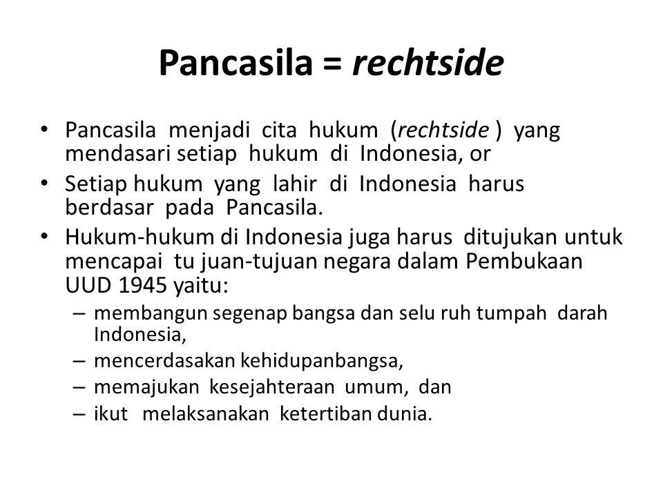 Pancasila = rechtside Pancasila menjadi cita hukum (rechtside ) yang mendasari setiap hukum di Indonesia, or.