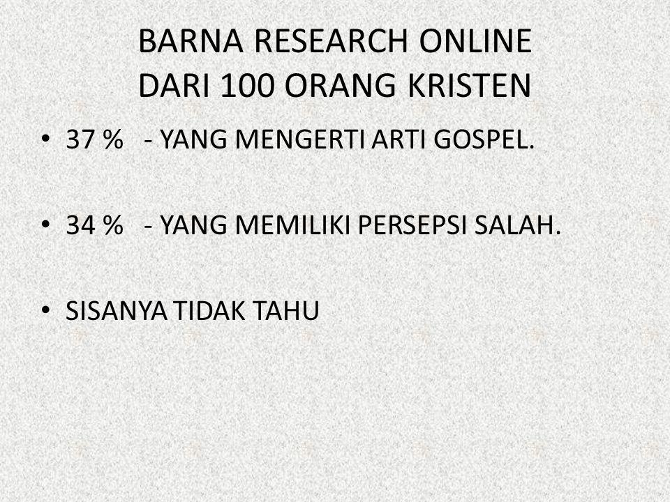 BARNA RESEARCH ONLINE DARI 100 ORANG KRISTEN