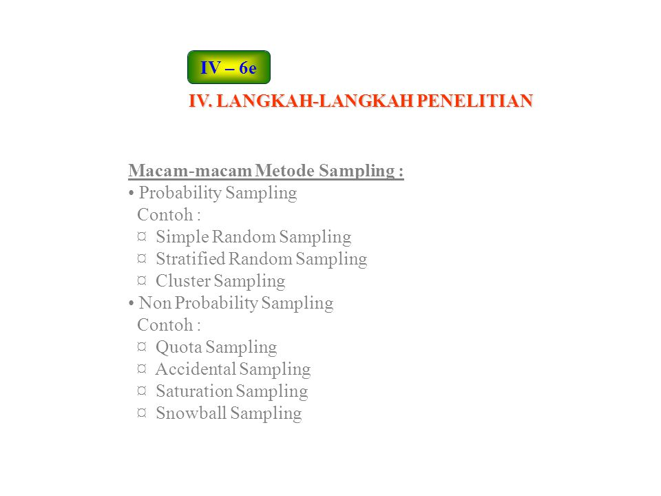 IV – 6e IV. LANGKAH-LANGKAH PENELITIAN. Macam-macam Metode Sampling : Probability Sampling. Contoh :
