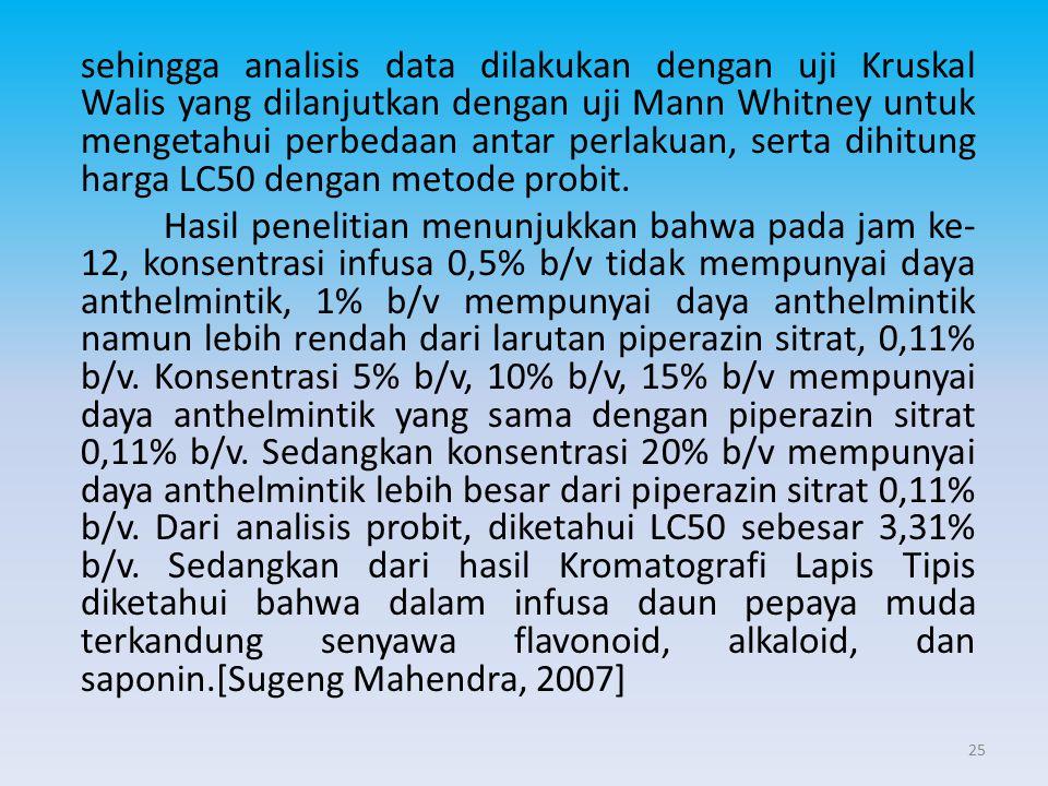 sehingga analisis data dilakukan dengan uji Kruskal Walis yang dilanjutkan dengan uji Mann Whitney untuk mengetahui perbedaan antar perlakuan, serta dihitung harga LC50 dengan metode probit.