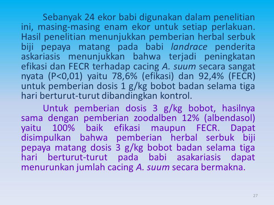 Sebanyak 24 ekor babi digunakan dalam penelitian ini, masing-masing enam ekor untuk setiap perlakuan. Hasil penelitian menunjukkan pemberian herbal serbuk biji pepaya matang pada babi landrace penderita askariasis menunjukkan bahwa terjadi peningkatan efikasi dan FECR terhadap cacing A. suum secara sangat nyata (P<0,01) yaitu 78,6% (efikasi) dan 92,4% (FECR) untuk pemberian dosis 1 g/kg bobot badan selama tiga hari berturut-turut dibandingkan kontrol.