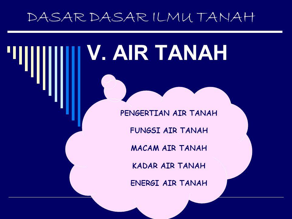 V. AIR TANAH DASAR DASAR ILMU TANAH PENGERTIAN AIR TANAH