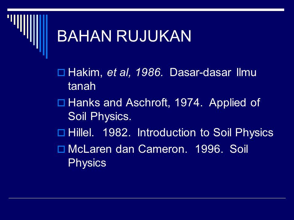 BAHAN RUJUKAN Hakim, et al, 1986. Dasar-dasar Ilmu tanah