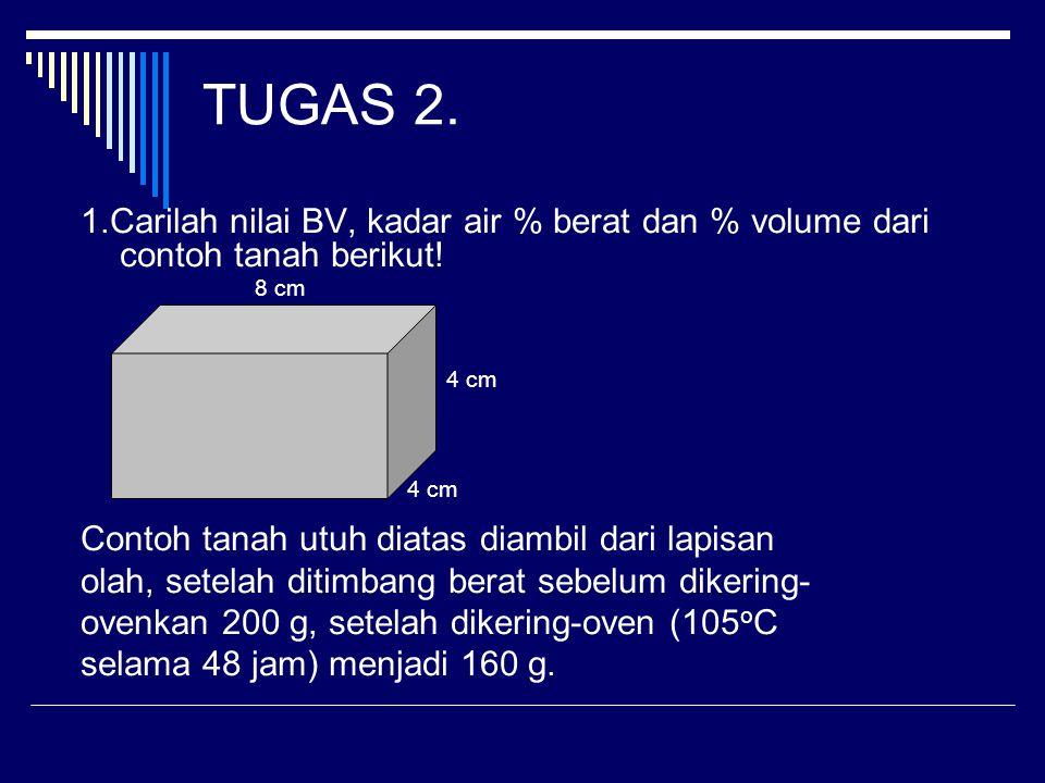 TUGAS 2. 1.Carilah nilai BV, kadar air % berat dan % volume dari contoh tanah berikut! Contoh tanah utuh diatas diambil dari lapisan.