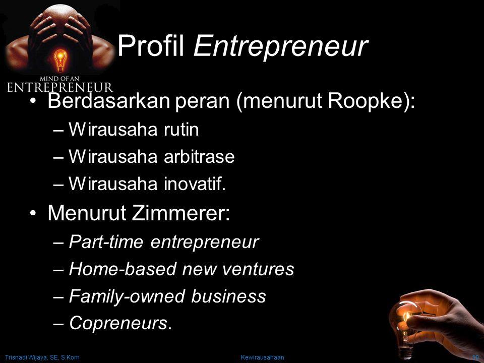 Profil Entrepreneur Berdasarkan peran (menurut Roopke):