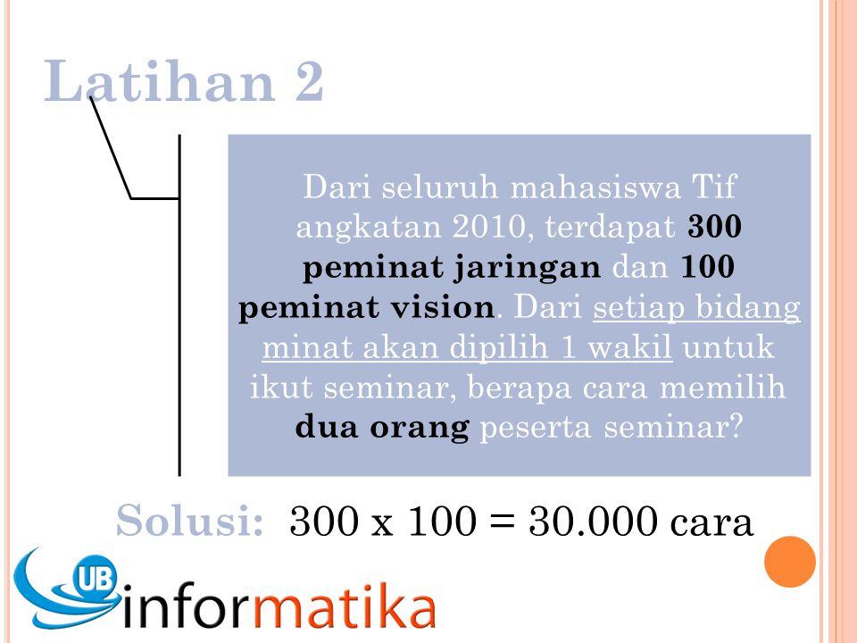 Latihan 2 Solusi: 300 x 100 = 30.000 cara