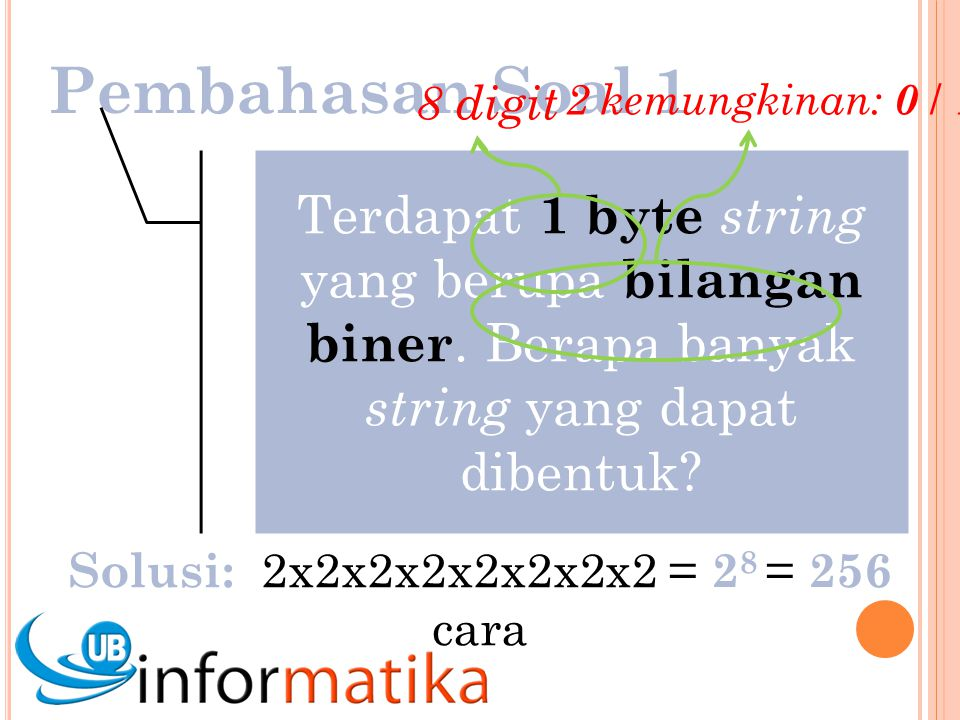 Solusi: 2x2x2x2x2x2x2x2 = 28 = 256 cara