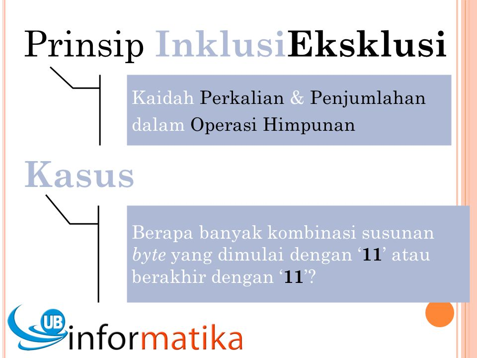 Prinsip InklusiEksklusi