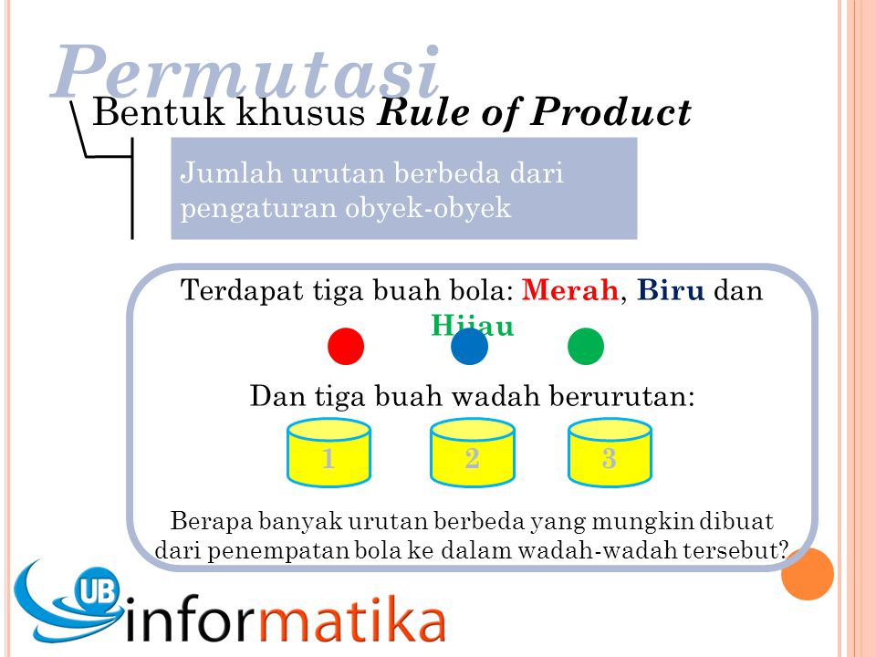 Permutasi Bentuk khusus Rule of Product