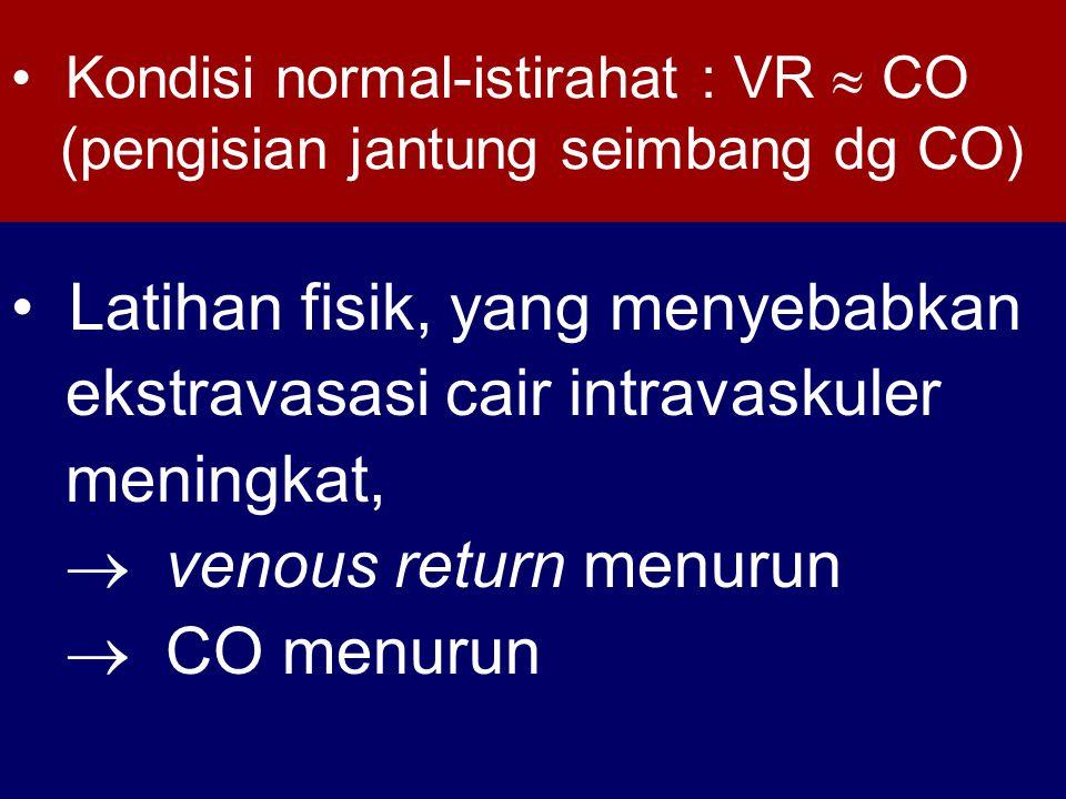 Kondisi normal-istirahat : VR  CO (pengisian jantung seimbang dg CO)
