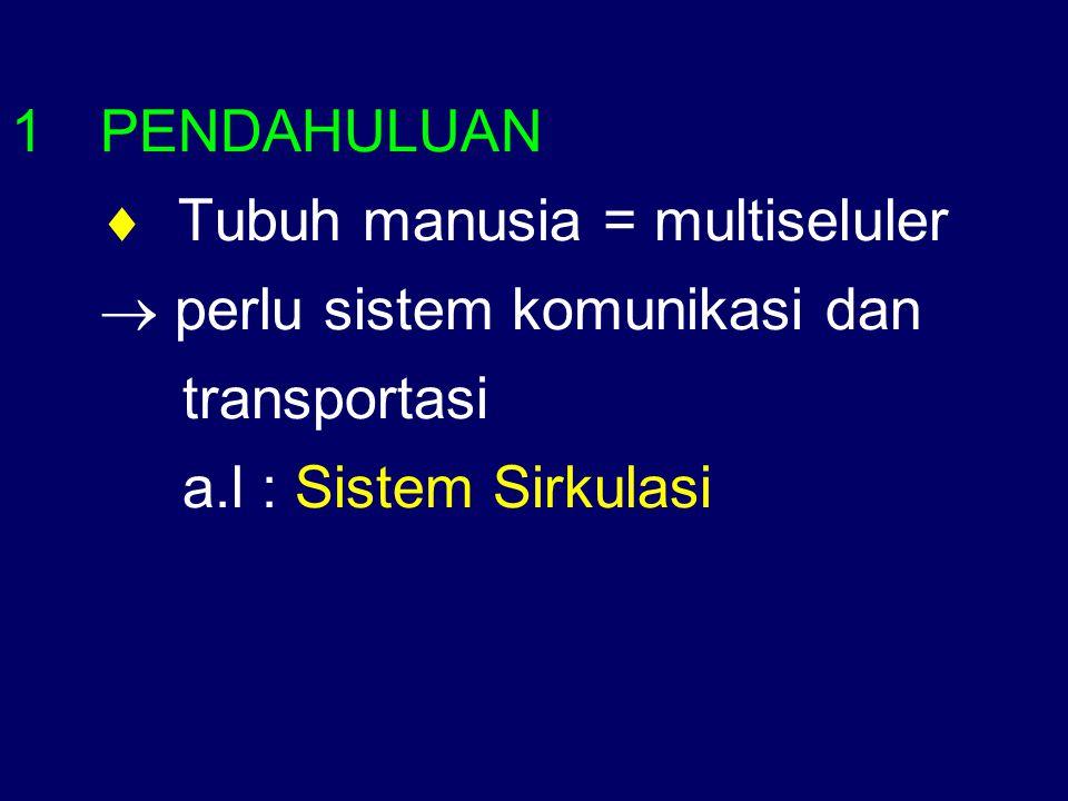 PENDAHULUAN  Tubuh manusia = multiseluler  perlu sistem komunikasi dan transportasi a.l : Sistem Sirkulasi
