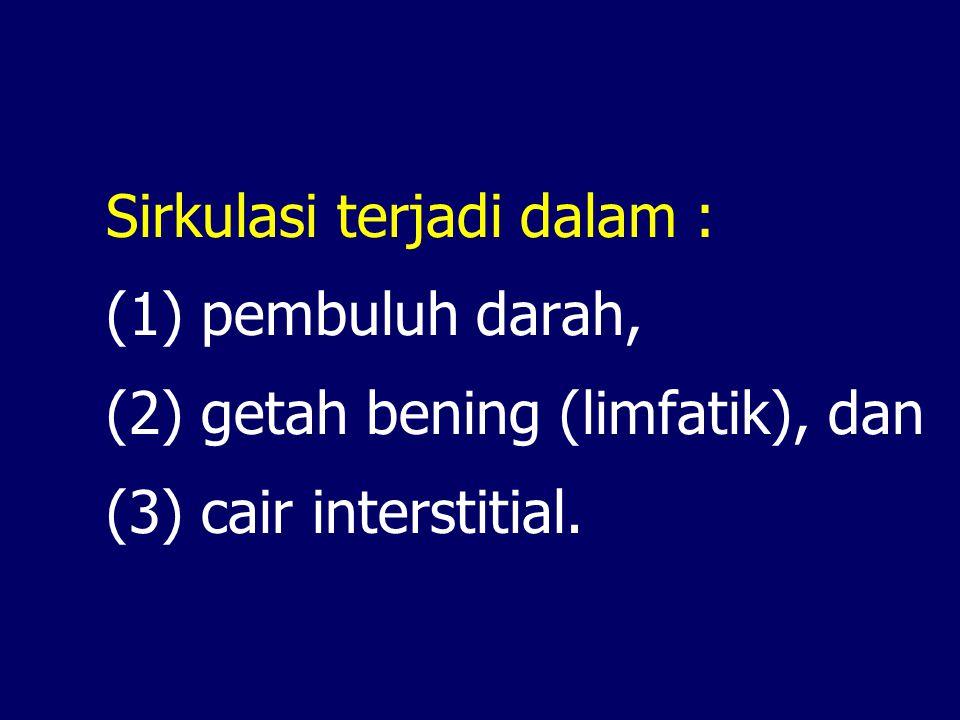 Sirkulasi terjadi dalam :. (1) pembuluh darah,