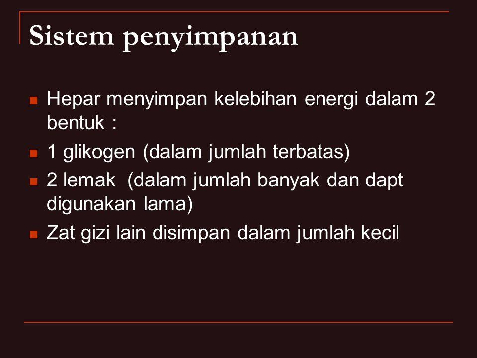 Sistem penyimpanan Hepar menyimpan kelebihan energi dalam 2 bentuk :