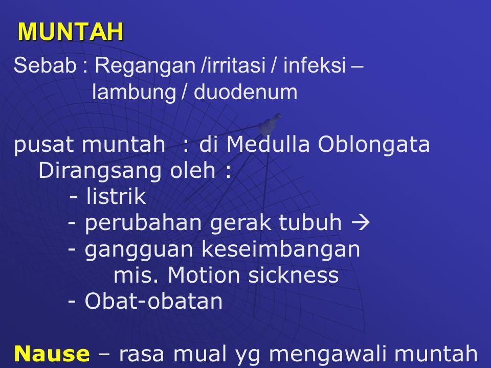 MUNTAH Sebab : Regangan /irritasi / infeksi – lambung / duodenum