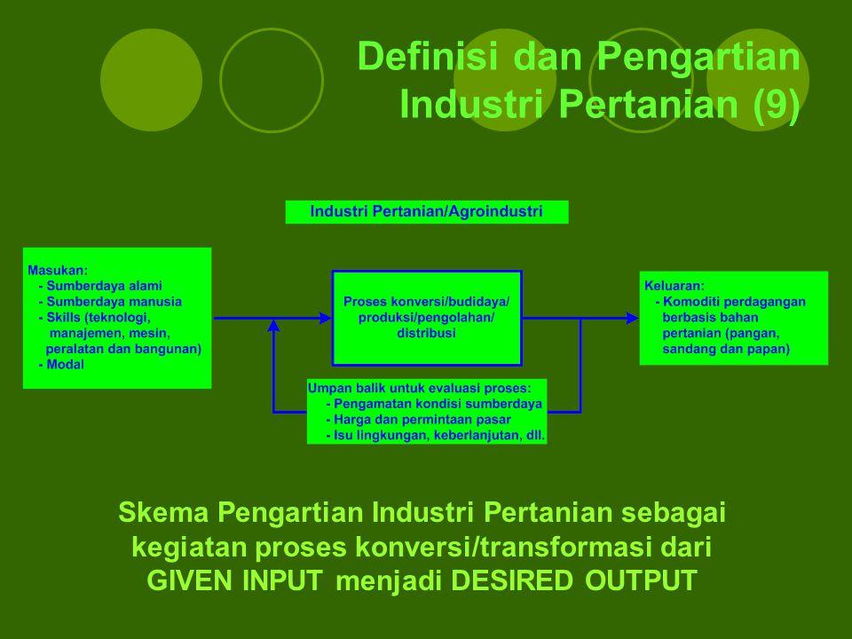 Definisi dan Pengartian Industri Pertanian (9)