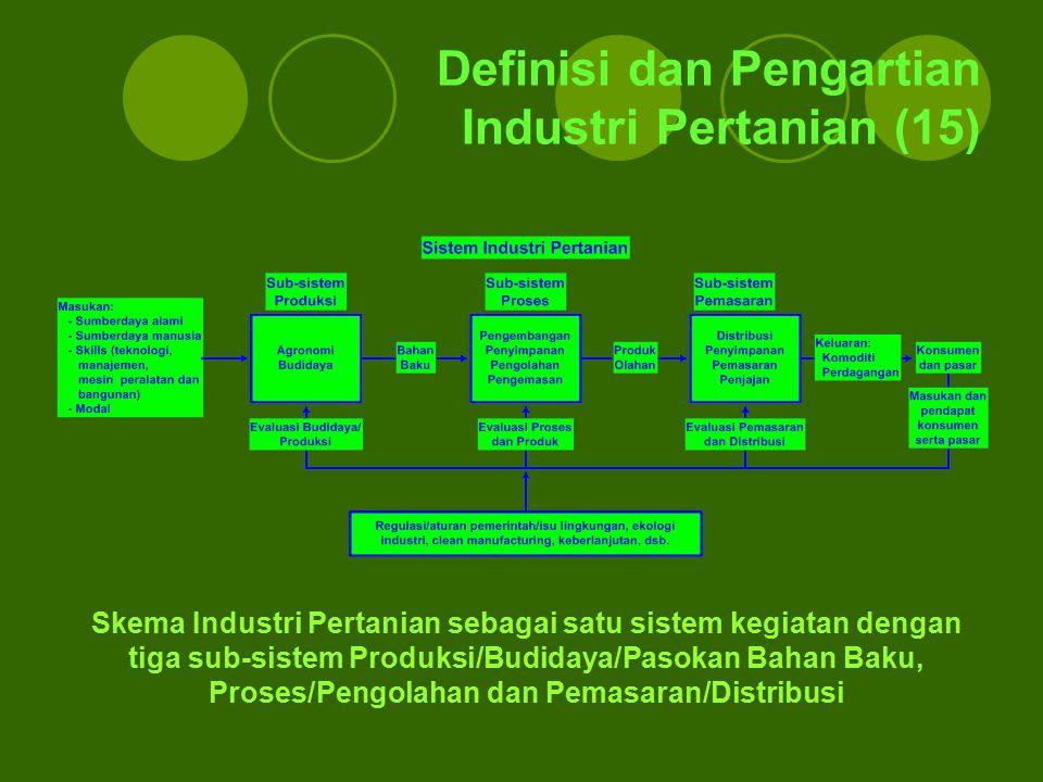 Definisi dan Pengartian Industri Pertanian (15)