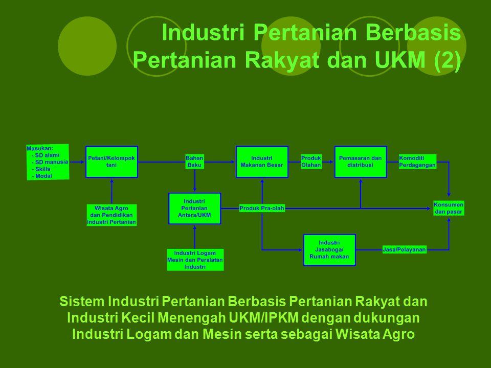 Industri Pertanian Berbasis Pertanian Rakyat dan UKM (2)
