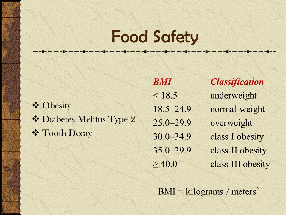 Food Safety BMI Classification < 18.5 underweight