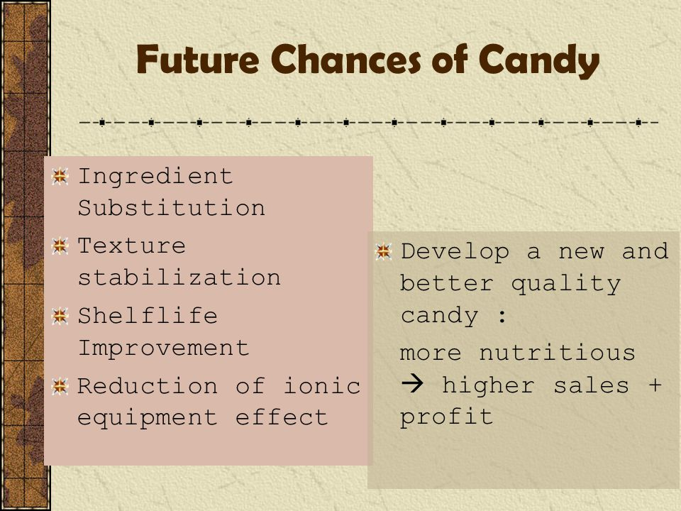 Future Chances of Candy