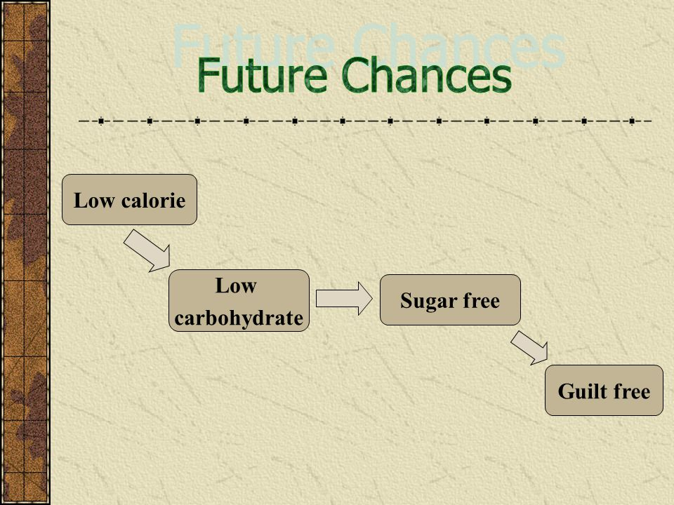 Future Chances Low calorie Low carbohydrate Sugar free Guilt free