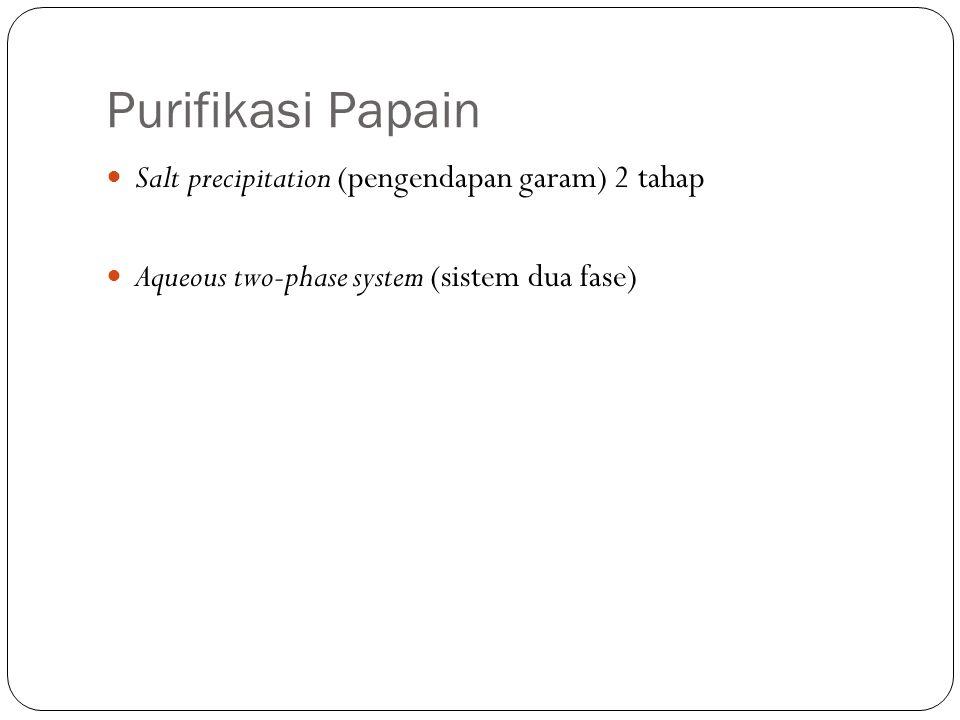 Purifikasi Papain Salt precipitation (pengendapan garam) 2 tahap