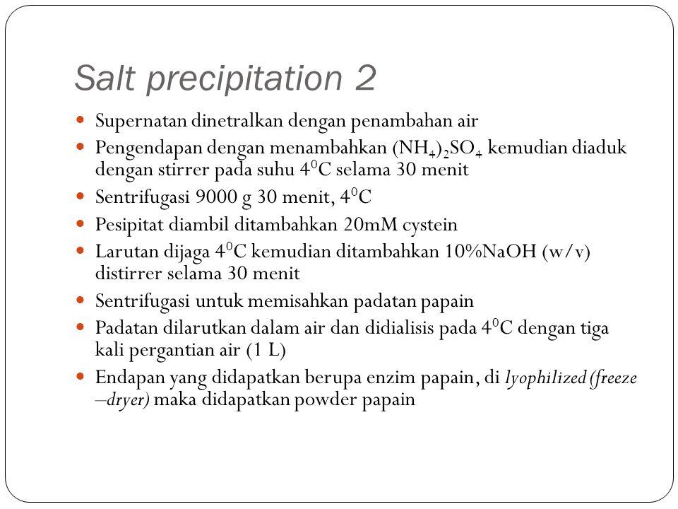 Salt precipitation 2 Supernatan dinetralkan dengan penambahan air