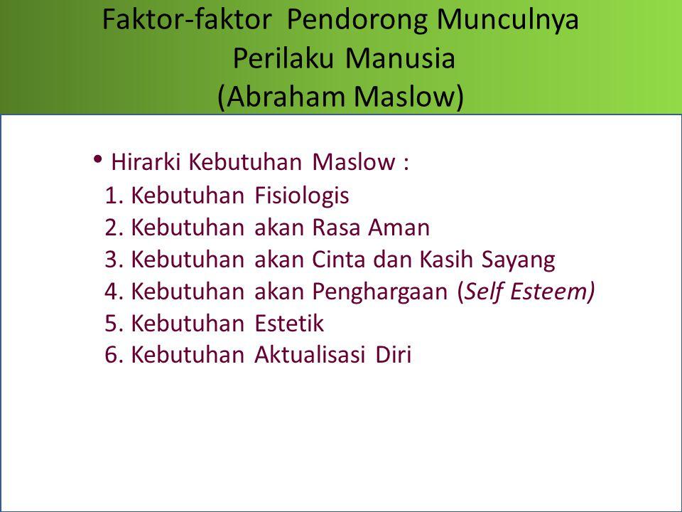 Faktor-faktor Pendorong Munculnya Perilaku Manusia (Abraham Maslow)