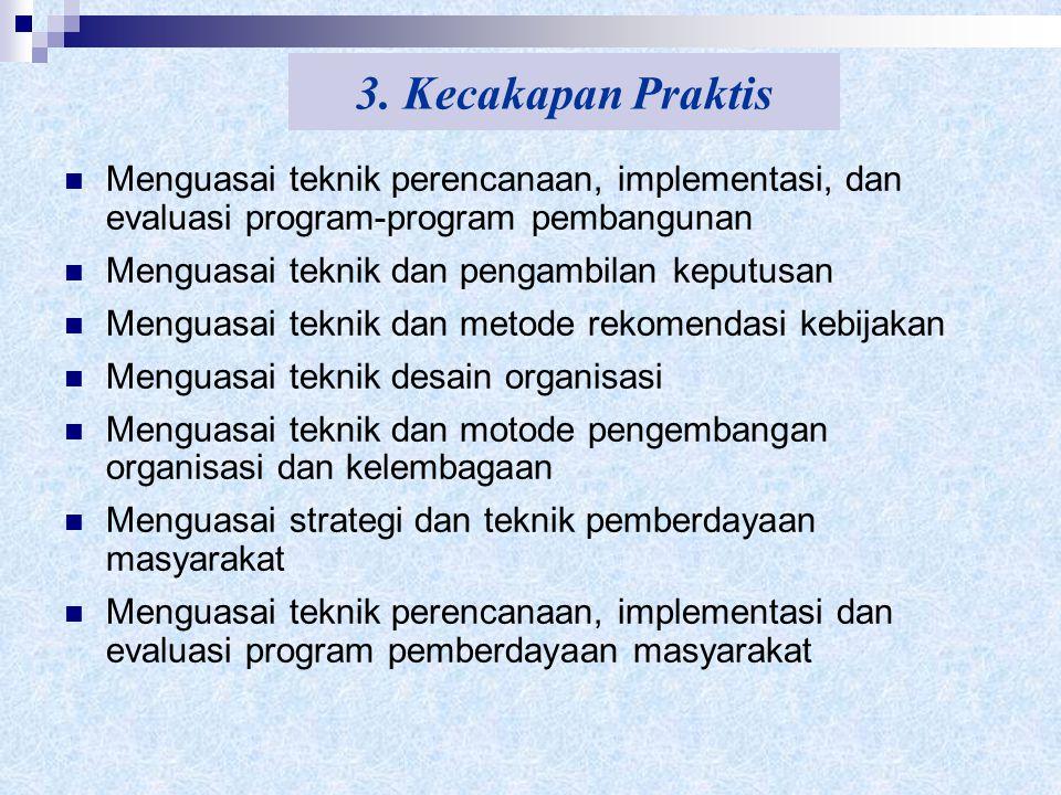 3. Kecakapan Praktis Menguasai teknik perencanaan, implementasi, dan evaluasi program-program pembangunan.