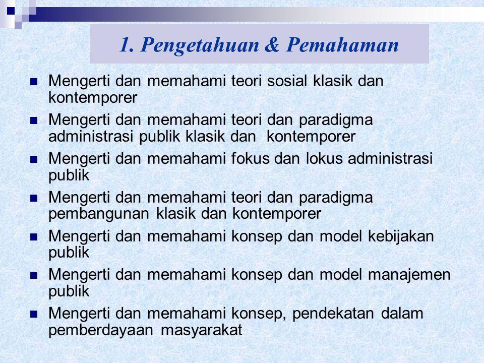 1. Pengetahuan & Pemahaman