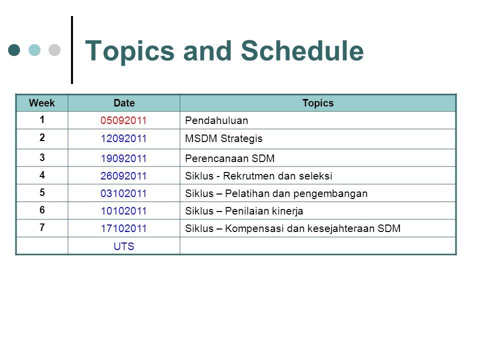 Topics and Schedule 05092011 Pendahuluan 12092011 MSDM Strategis