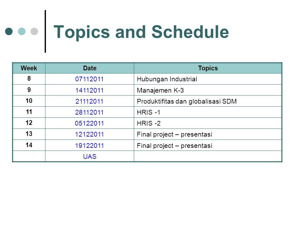 Topics and Schedule 07112011 Hubungan Industrial 14112011
