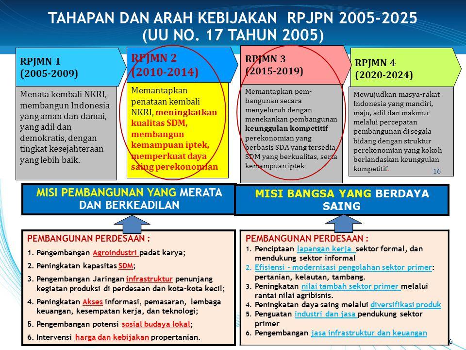TAHAPAN DAN ARAH KEBIJAKAN RPJPN 2005-2025 (UU NO. 17 TAHUN 2005)