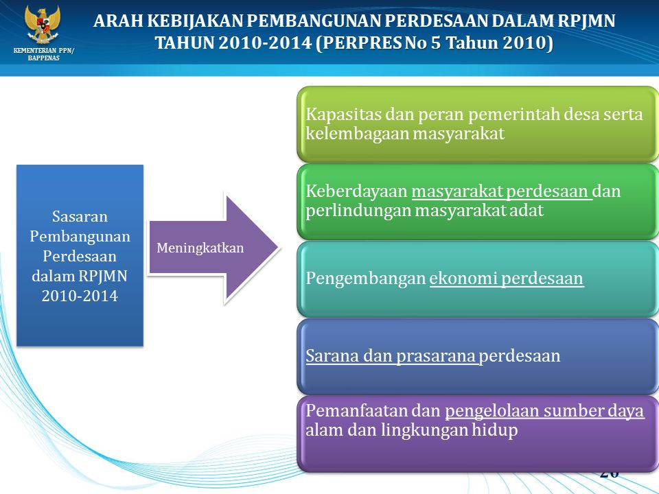 Sasaran Pembangunan Perdesaan dalam RPJMN 2010-2014