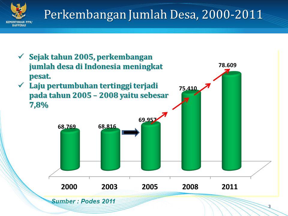 Perkembangan Jumlah Desa, 2000-2011