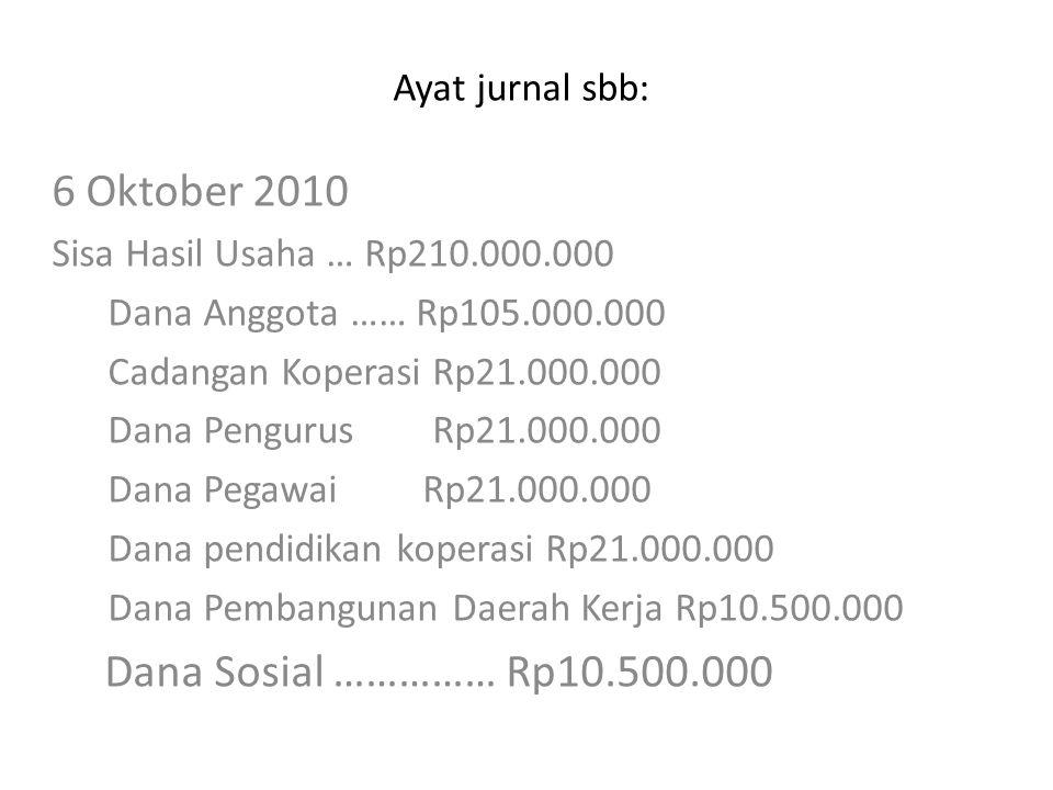 6 Oktober 2010 Dana Sosial …………… Rp10.500.000 Ayat jurnal sbb: