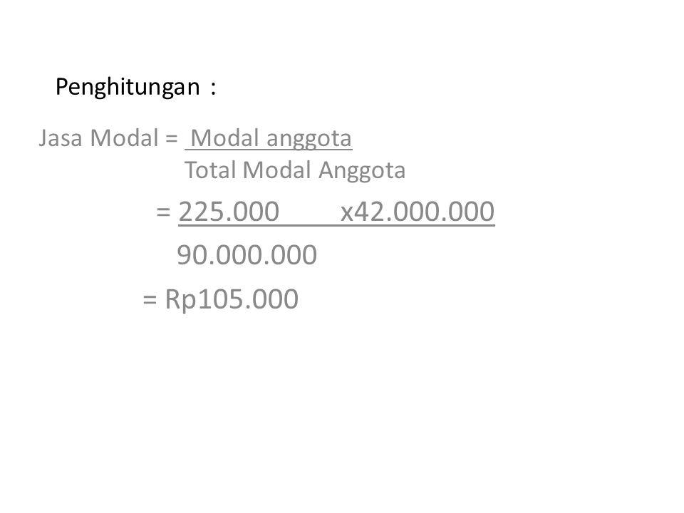 Penghitungan : Jasa Modal = Modal anggota. Total Modal Anggota. = 225.000 x42.000.000. 90.000.000.