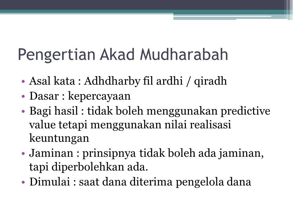Pengertian Akad Mudharabah