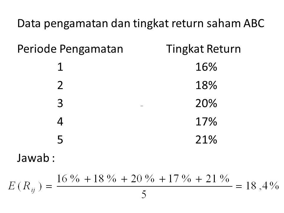 Data pengamatan dan tingkat return saham ABC