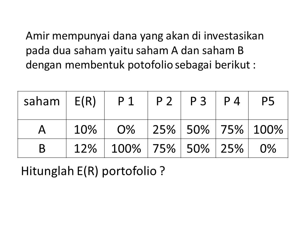 Hitunglah E(R) portofolio
