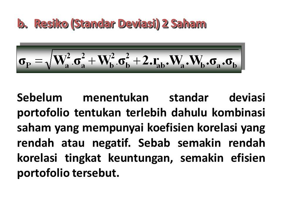 Resiko (Standar Deviasi) 2 Saham